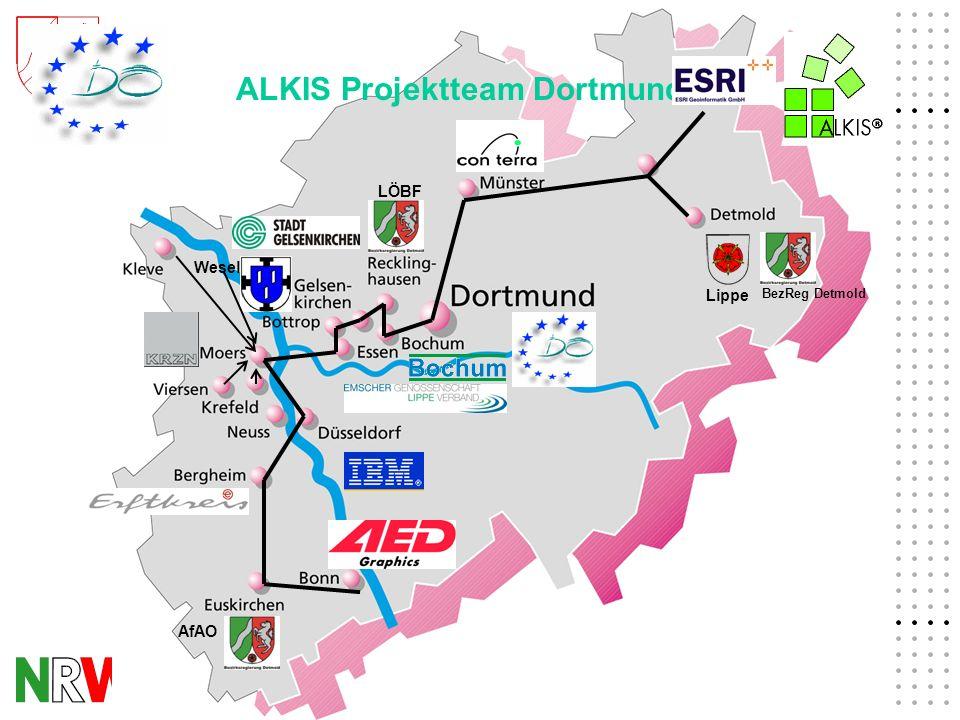 Ministry of the Interior Northrhine-Westfalia ALKIS Projektteam Dortmund Lippe BezReg Detmold LÖBF AfAO Wesel