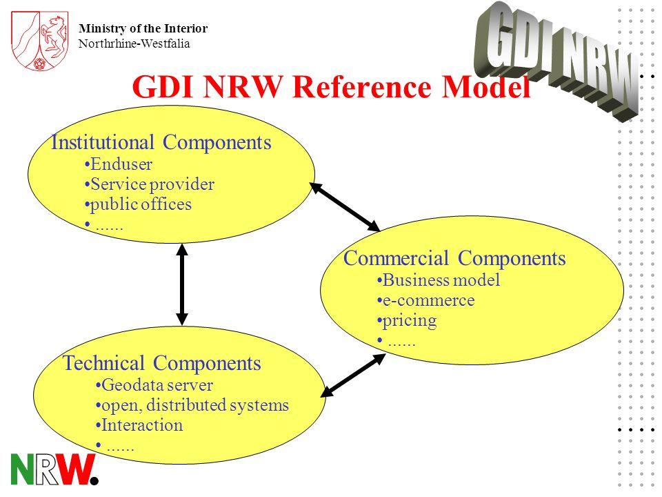 Ministry of the Interior Northrhine-Westfalia GDI NRW Reference Model