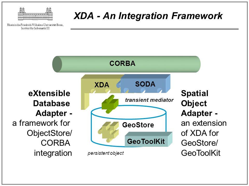 Rheinische Friedrich-Wilhelms-Universität Bonn, Institut für Informatik III XDA - An Integration Framework eXtensible Database Adapter - a framework f