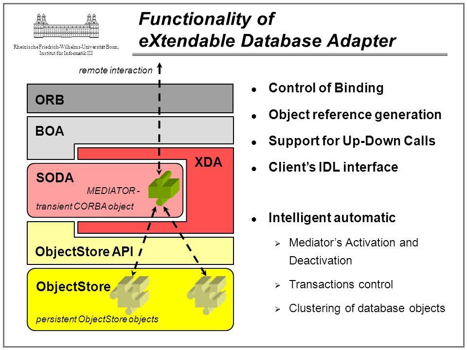 Rheinische Friedrich-Wilhelms-Universität Bonn, Institut für Informatik III Functionality of eXtendable Database Adapter ORB Control of Binding Object