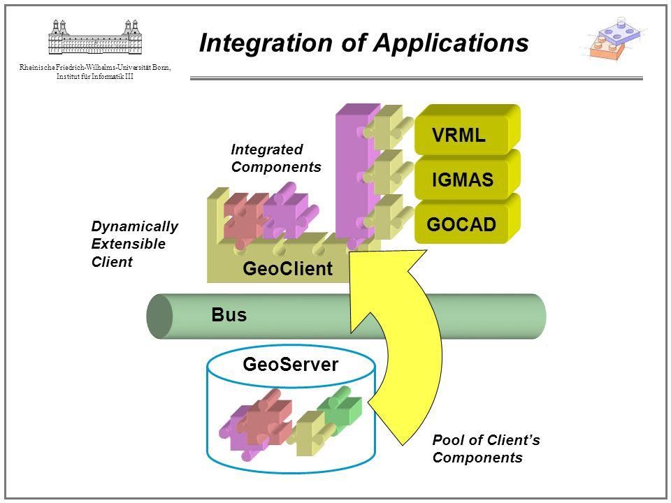 Rheinische Friedrich-Wilhelms-Universität Bonn, Institut für Informatik III Integration of Applications Bus GeoClient IGMAS GOCAD VRML Integrated Comp