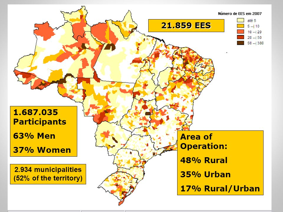 21.859 EES 1.687.035 Participants 63% Men 37% Women Area of Operation: 48% Rural 35% Urban 17% Rural/Urban 2.934 municipalities (52% of the territory)