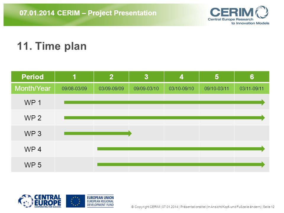 © Copyright CERIM | 07.01.2014 | Präsentationstitel (In Ansicht/Kopf- und Fußzeile ändern) | Seite 12 07.01.2014 CERIM – Project Presentation 11. Time