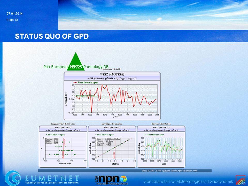Zentralanstalt für Meteorologie und Geodynamik 07.01.2014 Folie 13 STATUS QUO OF GPD