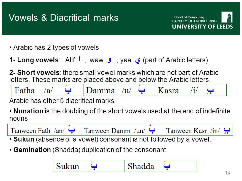 14 Arabic has 2 types of vowels 1- Long vowels: Alif ا, waw و, yaa ي (part of Arabic letters) 2- Short vowels: there small vowel marks which are not p