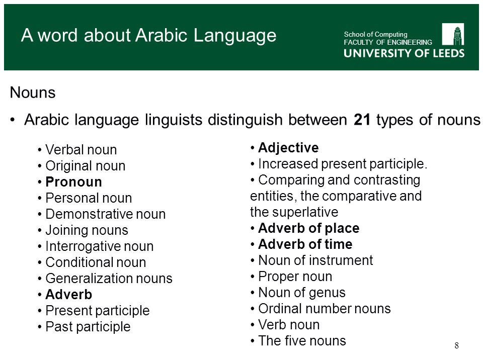 8 Nouns Arabic language linguists distinguish between 21 types of nouns School of Computing FACULTY OF ENGINEERING A word about Arabic Language Verbal