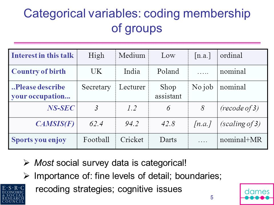 Categorical variables: coding membership of groups Most social survey data is categorical! Importance of: fine levels of detail; boundaries; recoding