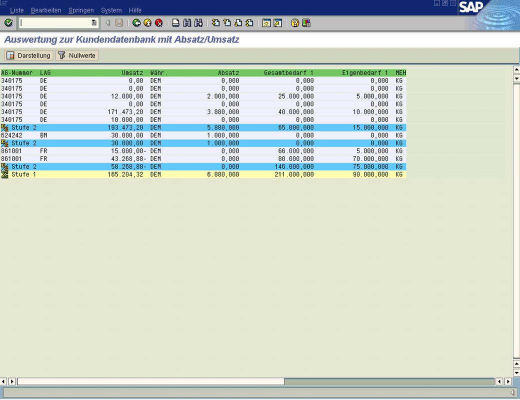 Page 24Date 2001/02/15Thomas MickleyCostumer Database System jw Auswertungen Liste Summen
