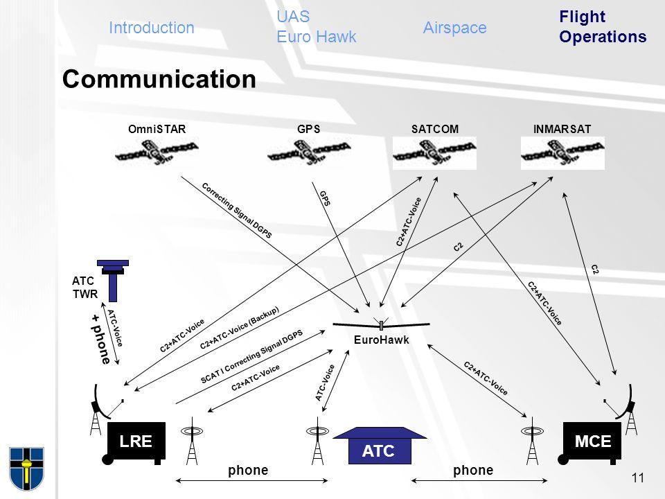 Communication LREMCE ATC INMARSATSATCOMOmniSTARGPS EuroHawk Correcting Signal DGPS GPS C2+ATC-Voice C2+ATC-Voice (Backup) C2+ATC-Voice ATC-Voice C2+ATC-Voice C2 C2+ATC-Voice C2 ATC TWR ATC-Voice SCAT I Correcting Signal DGPS + phone phone 11 IntroductionAirspace Flight Operations UAS Euro Hawk