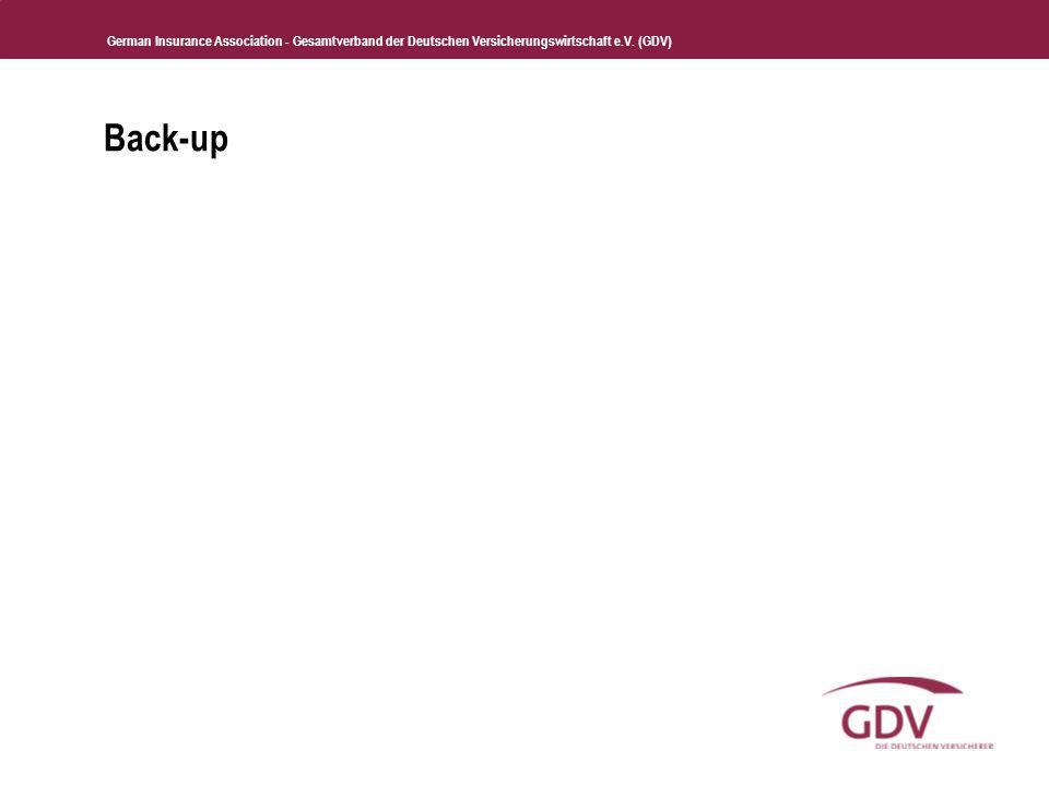 German Insurance Association - Gesamtverband der Deutschen Versicherungswirtschaft e.V. (GDV) Back-up