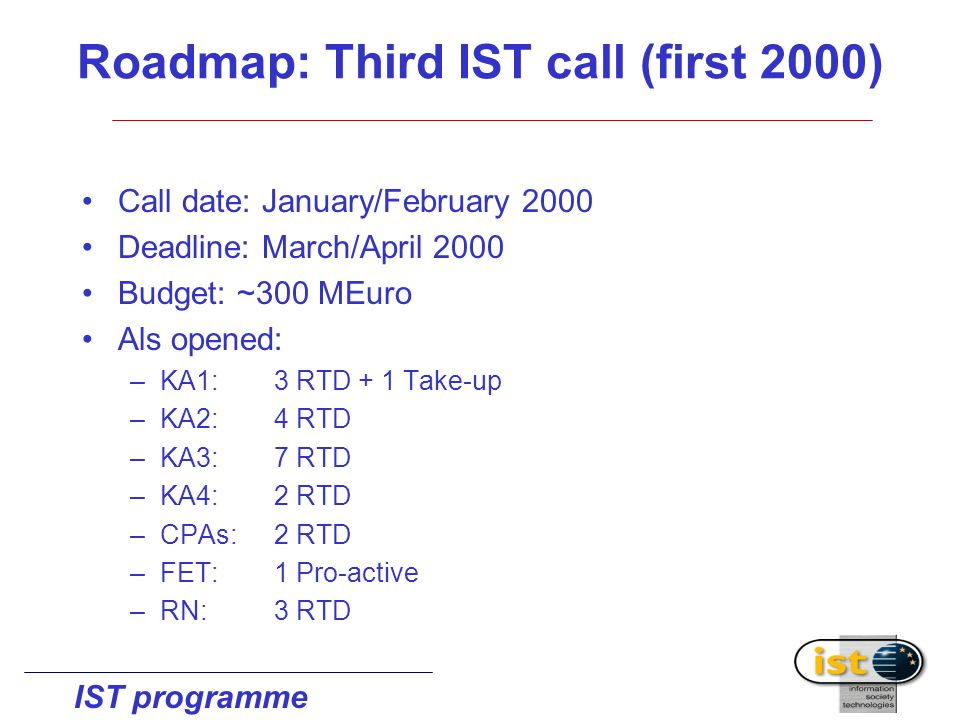 IST programme Roadmap: Third IST call (first 2000) Call date: January/February 2000 Deadline: March/April 2000 Budget: ~300 MEuro Als opened: –KA1: 3 RTD + 1 Take-up –KA2: 4 RTD –KA3: 7 RTD –KA4: 2 RTD –CPAs:2 RTD –FET:1 Pro-active –RN: 3 RTD
