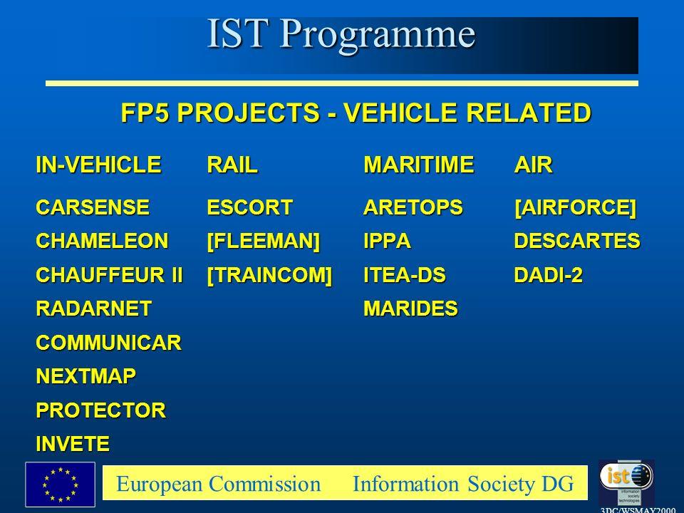 3DC/WSMAY2000 European Commission Information Society DG FP5 PROJECTS - VEHICLE RELATED IN-VEHICLE RAILMARITIMEAIR CARSENSEESCORTARETOPS[AIRFORCE] CHAMELEON[FLEEMAN]IPPADESCARTES CHAUFFEUR II[TRAINCOM]ITEA-DSDADI-2 RADARNETMARIDES COMMUNICARNEXTMAPPROTECTORINVETE IST Programme