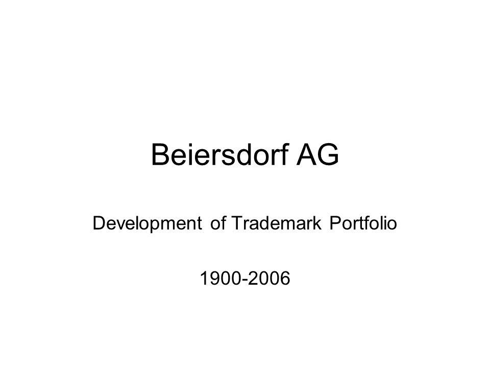 Beiersdorf AG Development of Trademark Portfolio 1900-2006