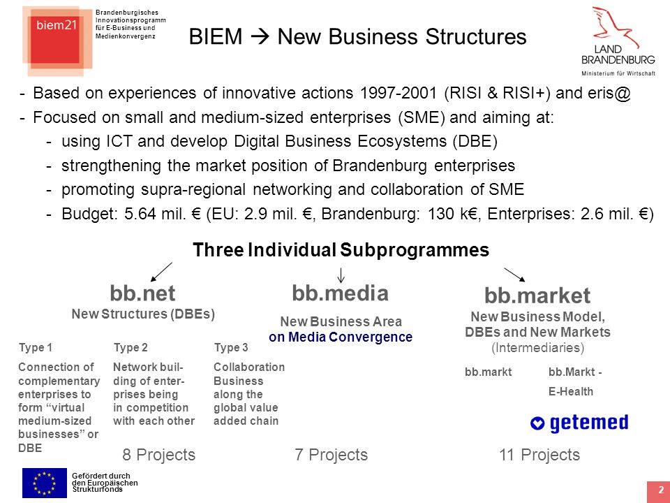 Brandenburgisches Innovationsprogramm für E-Business und Medienkonvergenz Gefördert durch den Europäischen Strukturfonds 2 bb.net New Structures (DBEs) bb.media New Business Area on Media Convergence bb.market New Business Model, DBEs and New Markets (Intermediaries) Type 1 Connection of complementary enterprises to form virtual medium-sized businesses or DBE Type 2 Network buil- ding of enter- prises being in competition with each other Type 3 Collaboration Business along the global value added chain bb.marktbb.Markt - E-Health 8 Projects7 Projects11 Projects -Based on experiences of innovative actions (RISI & RISI+) and -Focused on small and medium-sized enterprises (SME) and aiming at: - using ICT and develop Digital Business Ecosystems (DBE) - strengthening the market position of Brandenburg enterprises - promoting supra-regional networking and collaboration of SME - Budget: 5.64 mil.