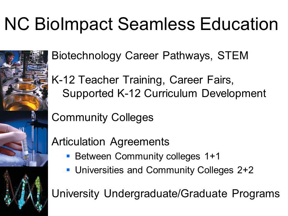 Biotechnology Career Pathways, STEM K-12 Teacher Training, Career Fairs, Supported K-12 Curriculum Development Community Colleges Articulation Agreeme