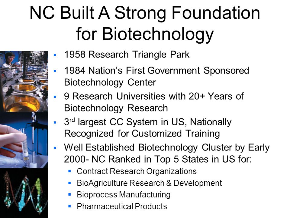 1958 Research Triangle Park 1984 Nations First Government Sponsored Biotechnology Center 9 Research Universities with 20+ Years of Biotechnology Resea