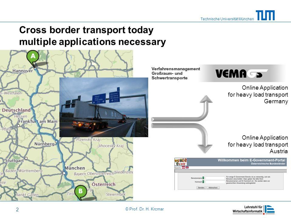 © Prof. Dr. H. Krcmar 2 Cross border transport today multiple applications necessary Online Application for heavy load transport Germany Online Applic