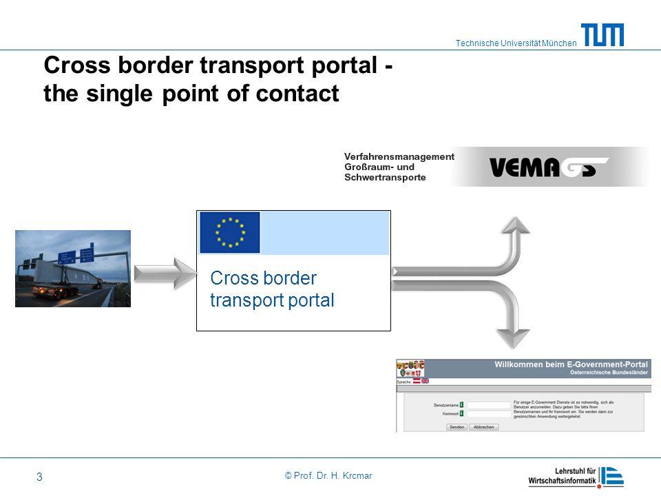 Technische Universität München © Prof. Dr. H. Krcmar 3 Cross border transport portal - the single point of contact Cross border transport portal