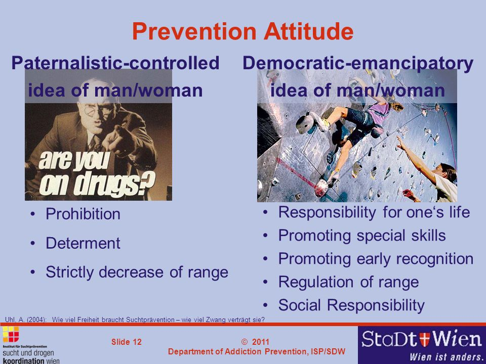 © 2011 Department of Addiction Prevention, ISP/SDW Slide 12 Prevention Attitude Democratic-emancipatory idea of man/woman Paternalistic-controlled idea of man/woman Prohibition Determent Strictly decrease of range Responsibility for ones life Promoting special skills Promoting early recognition Regulation of range Social Responsibility Uhl, A.