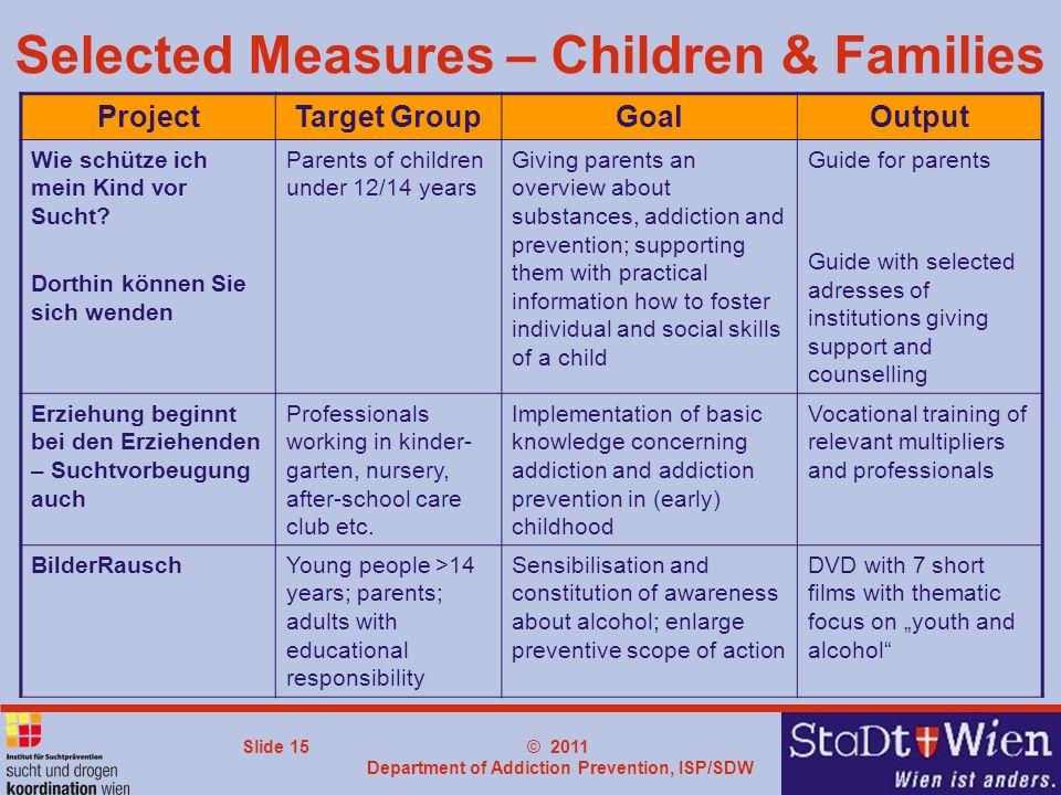 © 2011 Department of Addiction Prevention, ISP/SDW Slide 15 ProjectTarget GroupGoalOutput Wie schütze ich mein Kind vor Sucht.