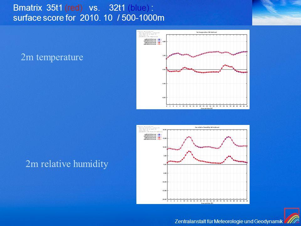 Zentralanstalt für Meteorologie und Geodynamik 2m temperature Bmatrix 35t1 (red) vs.