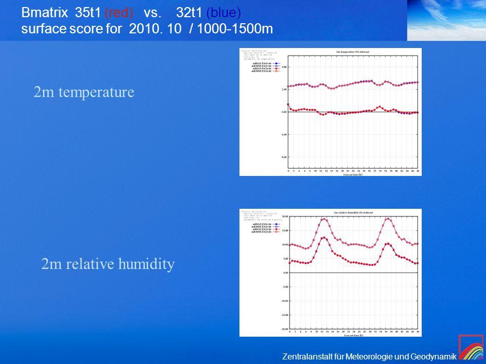 Zentralanstalt für Meteorologie und Geodynamik Bmatrix 35t1 (red) vs.