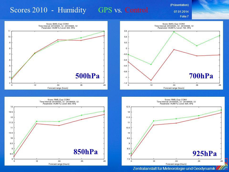 Zentralanstalt für Meteorologie und Geodynamik 07.01.2014 (Präsentation) Folie 7 Scores 2010 - Humidity GPS vs.
