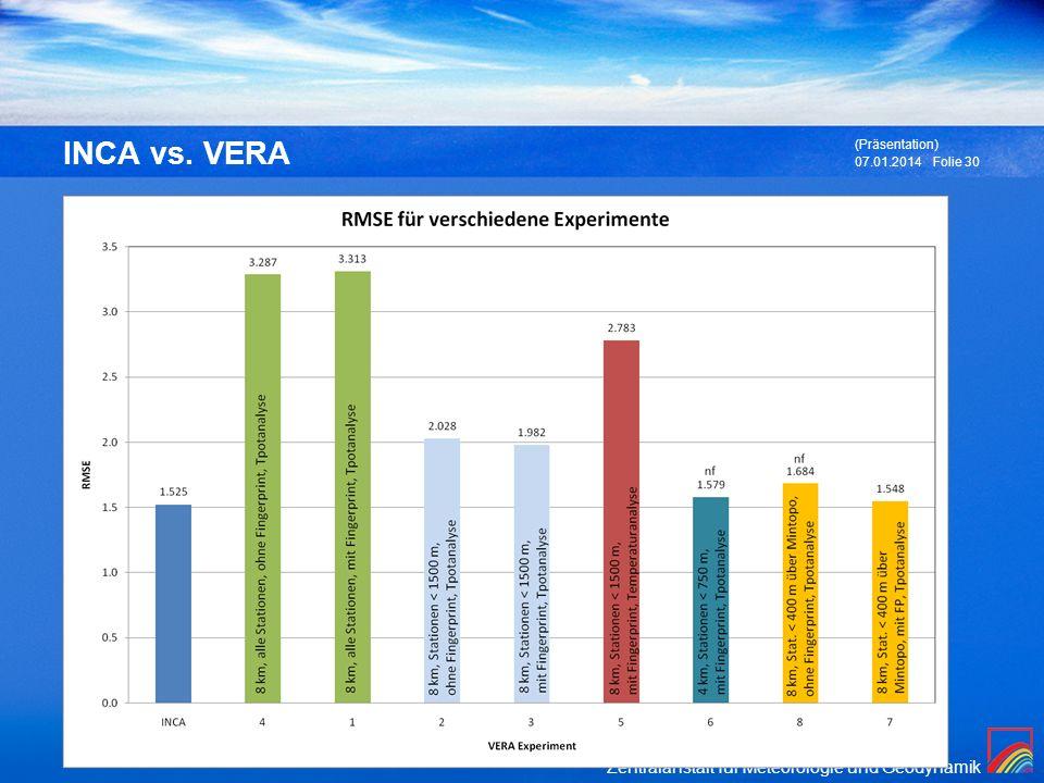 Zentralanstalt für Meteorologie und Geodynamik 07.01.2014 (Präsentation) Folie 31 INCA vs.