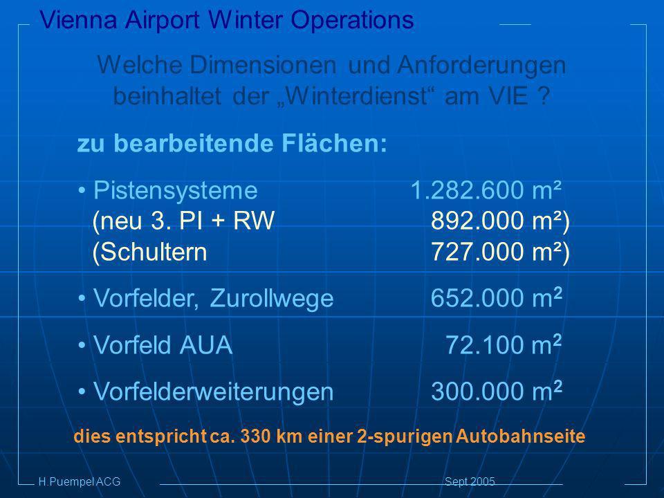 Vienna Airport Winter Operations H.Puempel ACG Sept 2005 Welche Dimensionen und Anforderungen beinhaltet der Winterdienst am VIE .