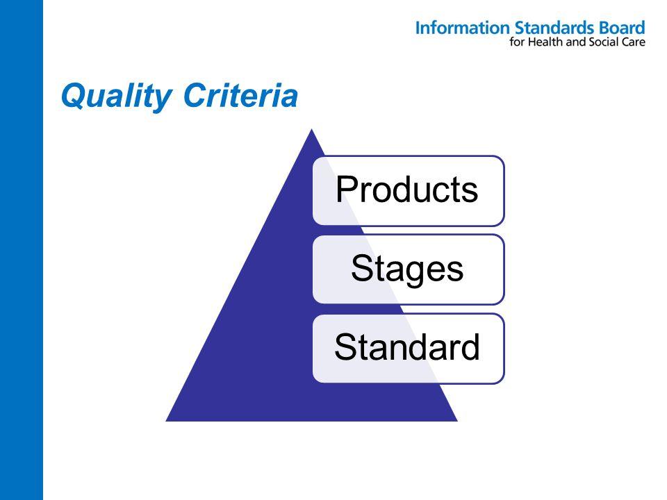Quality Criteria ProductsStagesStandard