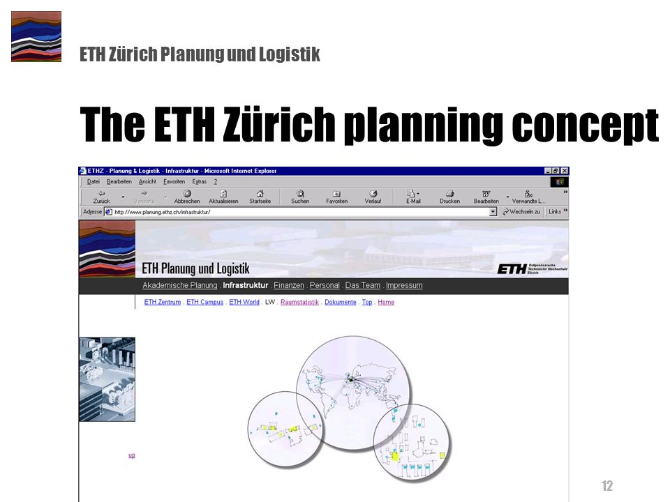 ETH Zürich Planung und Logistik Innovation and Sustainability, Karlsruhe, October 18-19, The ETH Zürich planning concept