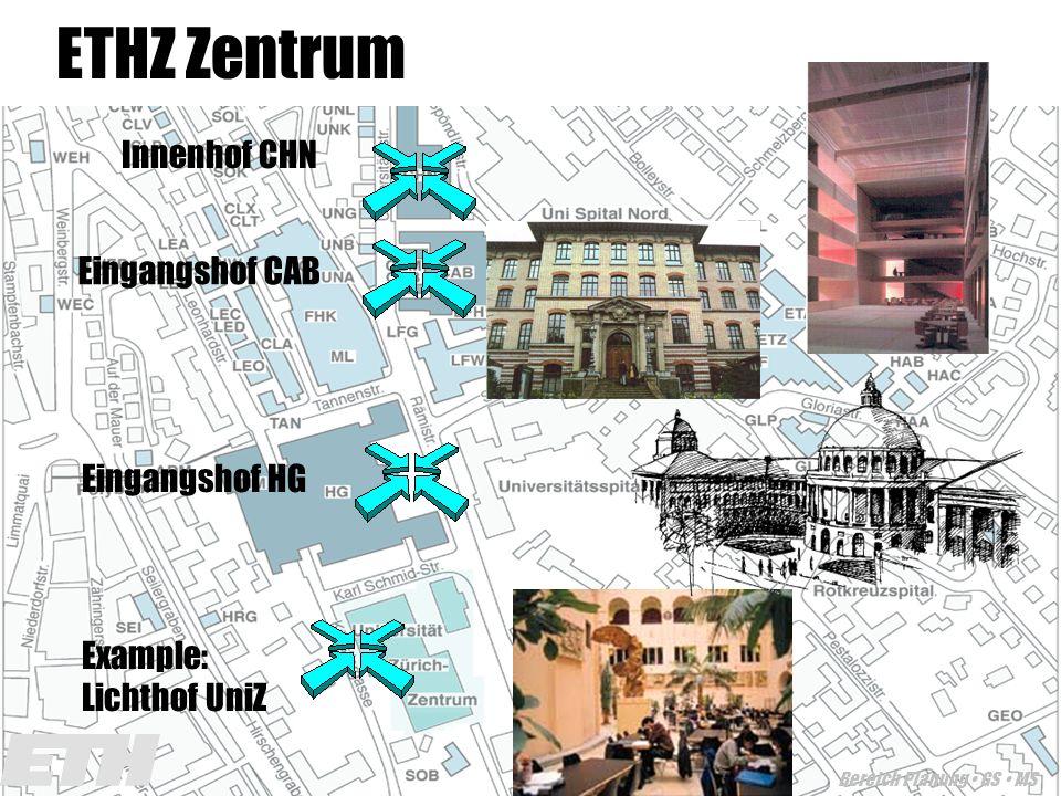 Bereich Planung GS MS Innenhof CHN Eingangshof CAB Eingangshof HGExample: Lichthof UniZ ETHZ Zentrum