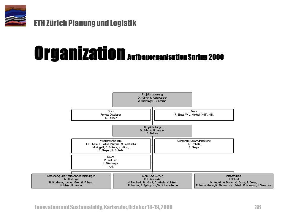 ETH Zürich Planung und Logistik Innovation and Sustainability, Karlsruhe, October 18-19, 200036 Organization Aufbauorganisation Spring 2000