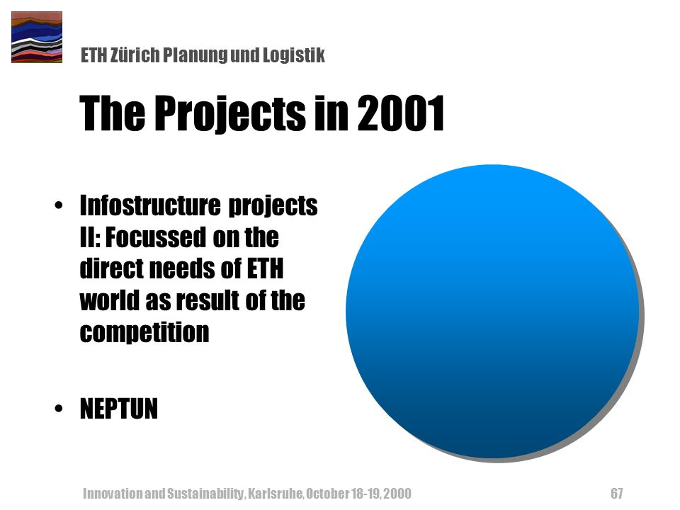 ETH Zürich Planung und Logistik Innovation and Sustainability, Karlsruhe, October 18-19, 200067 The Projects in 2001 Infostructure projects II: Focuss