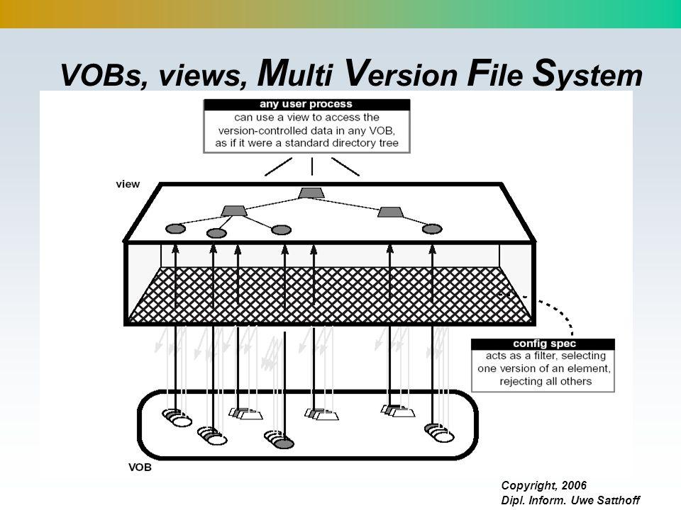 Copyright, 2006 Dipl. Inform. Uwe Satthoff VOBs, views, M ulti V ersion F ile S ystem