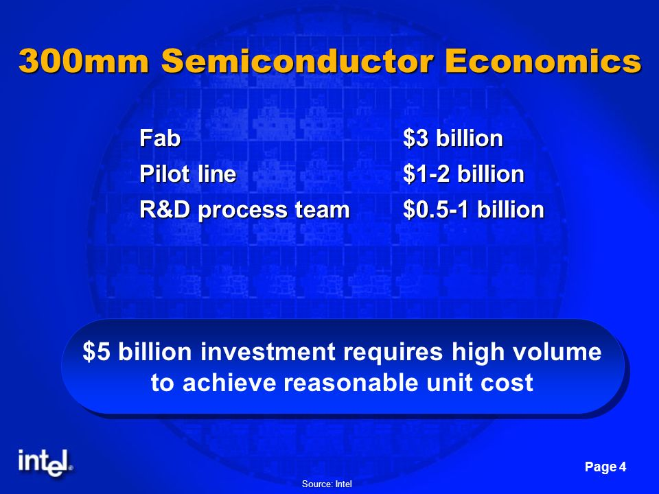 Page 4 300mm Semiconductor Economics Fab$3 billion Pilot line$1-2 billion R&D process team $0.5-1 billion $5 billion investment requires high volume t