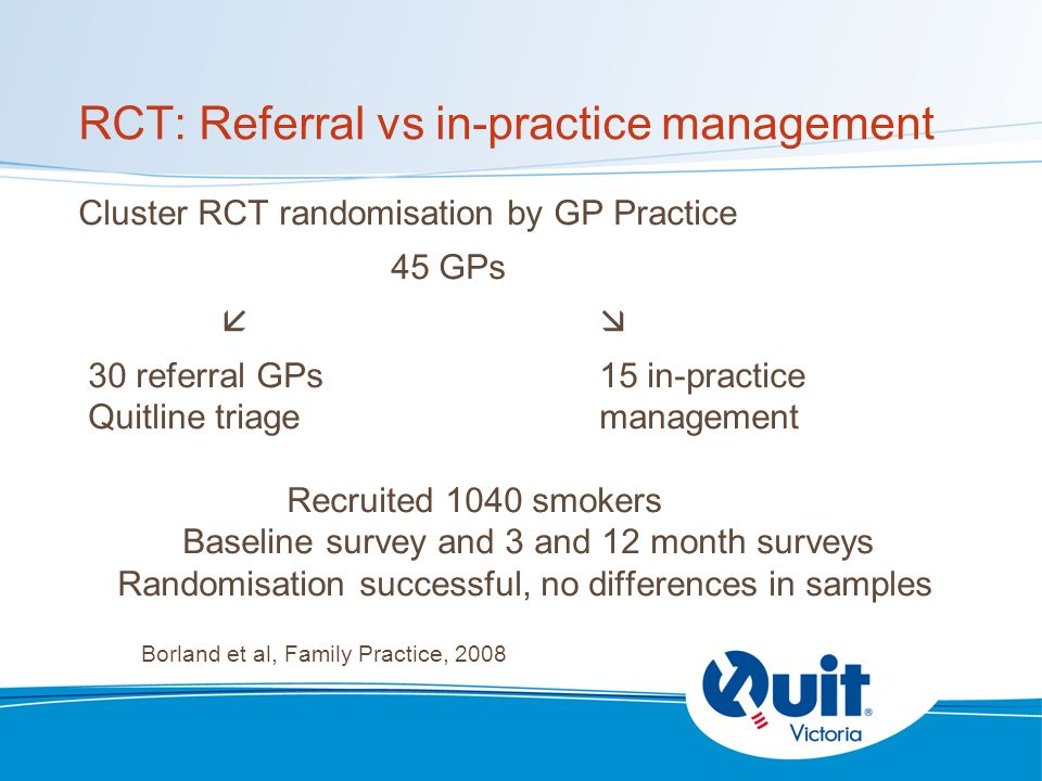 RCT: Referral vs in-practice management Cluster RCT randomisation by GP Practice 45 GPs 30 referral GPs 15 in-practice Quitline triage management Recruited 1040 smokers Baseline survey and 3 and 12 month surveys Randomisation successful, no differences in samples Borland et al, Family Practice, 2008