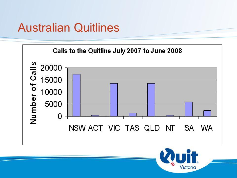 Australian Quitlines