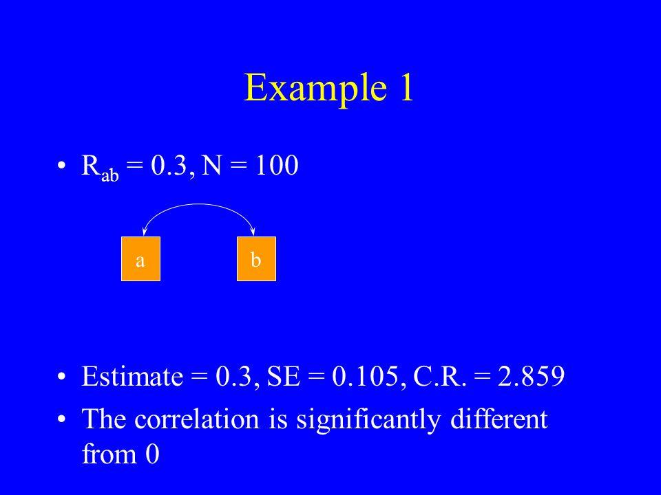 Example 1 R ab = 0.3, N = 100 Estimate = 0.3, SE = 0.105, C.R.