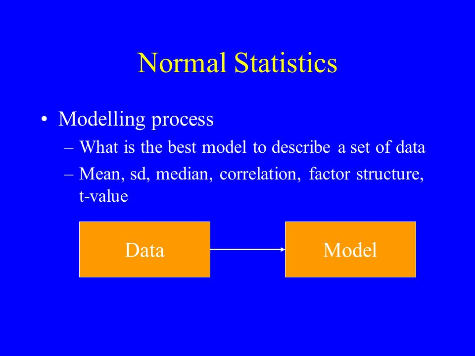 Normal Statistics Modelling process –What is the best model to describe a set of data –Mean, sd, median, correlation, factor structure, t-value DataModel