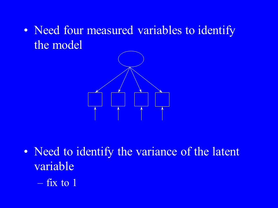 Need four measured variables to identify the model Need to identify the variance of the latent variable –fix to 1