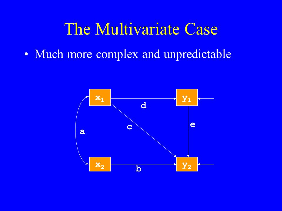 The Multivariate Case Much more complex and unpredictable x1x1 y1y1 x2x2 y2y2 a c d e b