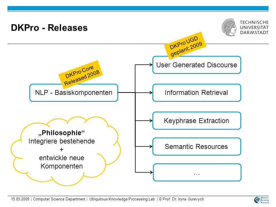 DKPro - Releases NLP - Basiskomponenten DKPro Core Released 2008 User Generated Discourse Information Retrieval Keyphrase Extraction Semantic Resource