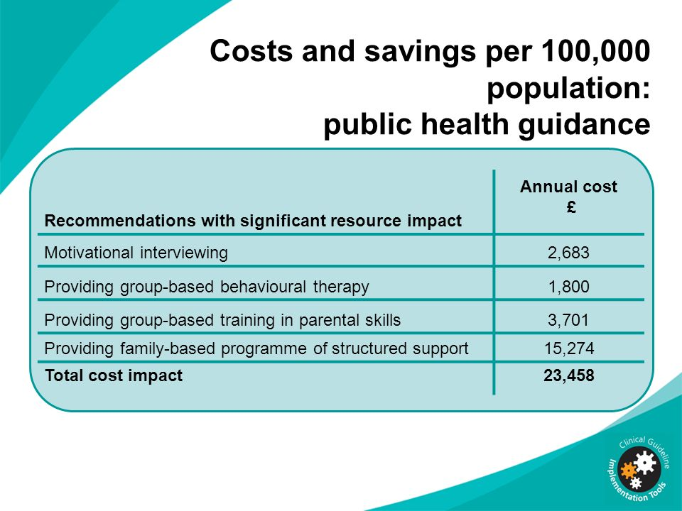 Costs and savings per 100,000 population: public health guidance Recommendations with significant resource impact Annual cost £ Motivational interview