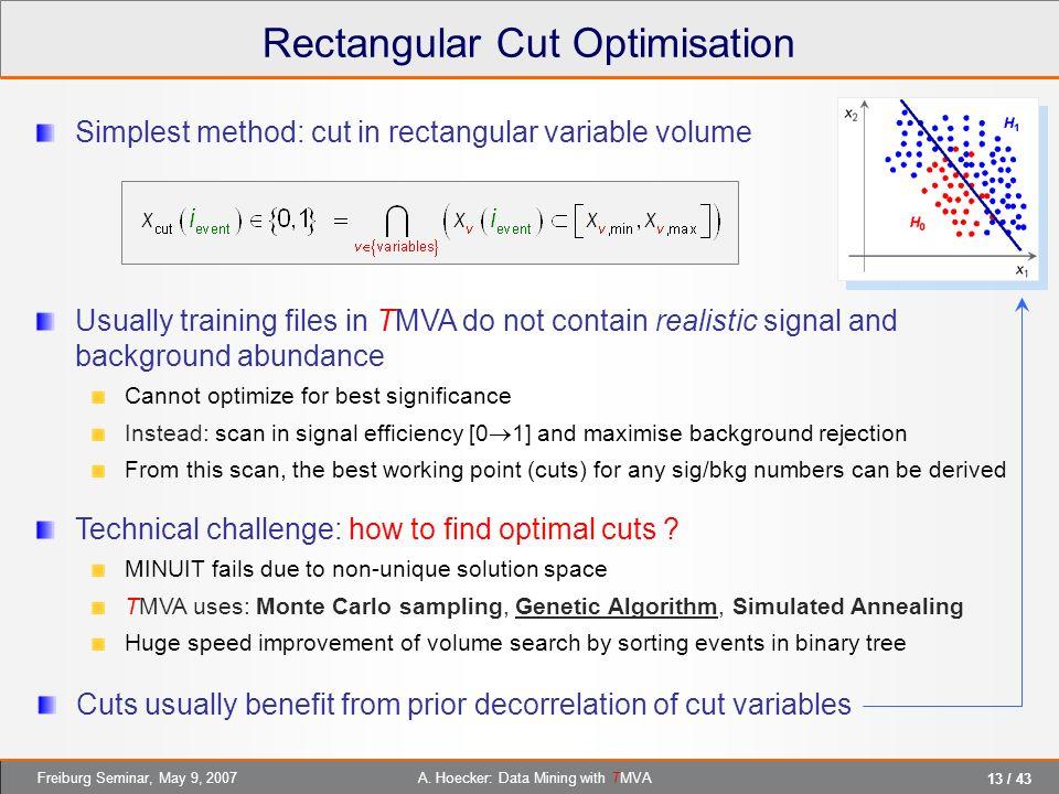 13 / 43 A. Hoecker: Data Mining with TMVAFreiburg Seminar, May 9, 2007 Rectangular Cut Optimisation Simplest method: cut in rectangular variable volum