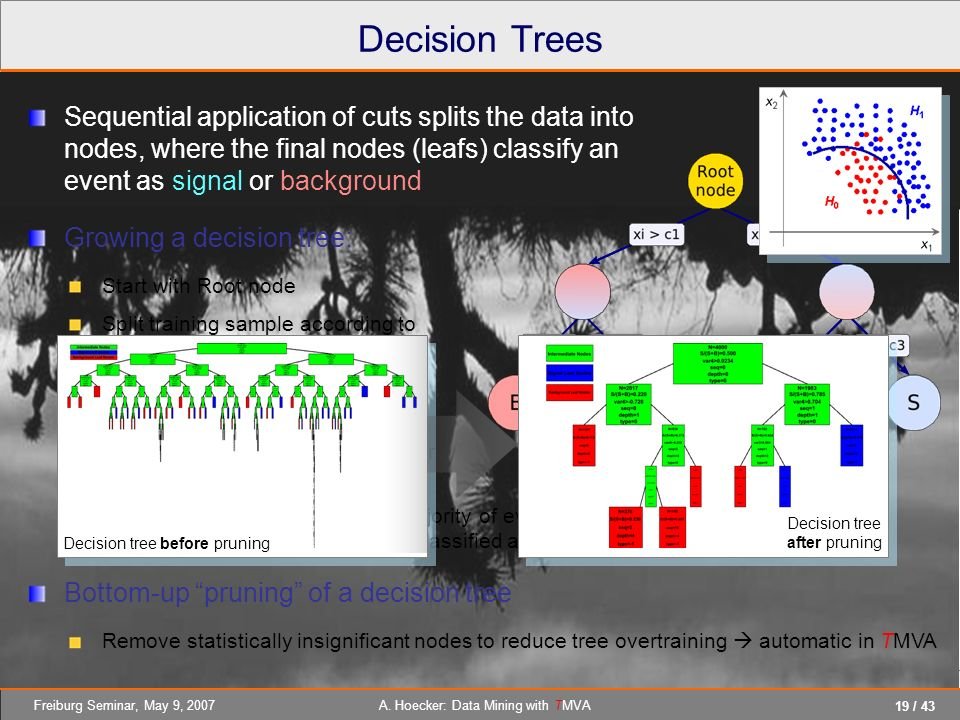 19 / 43 A. Hoecker: Data Mining with TMVAFreiburg Seminar, May 9, 2007 Decision Trees Sequential application of cuts splits the data into nodes, where