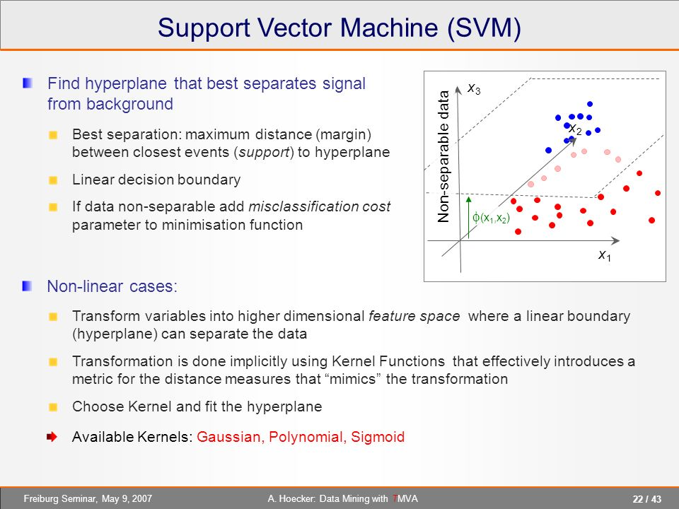 22 / 43 A. Hoecker: Data Mining with TMVAFreiburg Seminar, May 9, 2007 Support Vector Machine (SVM) x1x1 x2x2 Non-linear cases: Available Kernels: Gau
