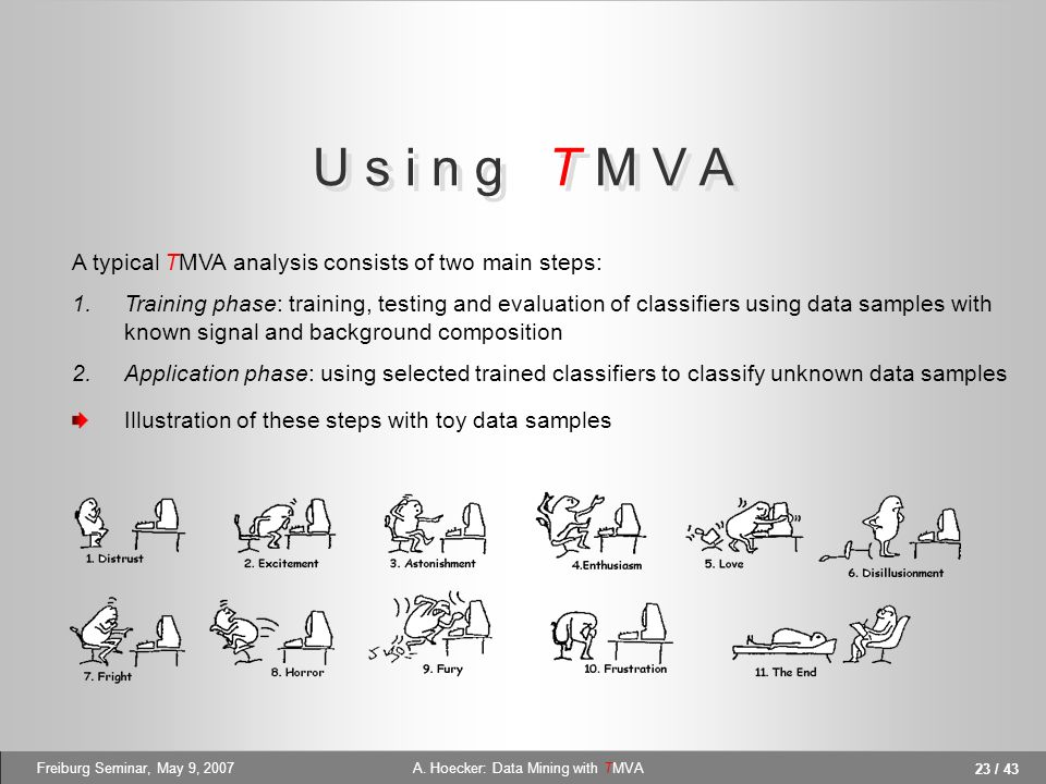 23 / 43 A. Hoecker: Data Mining with TMVAFreiburg Seminar, May 9, 2007 U s i n g T M V A A typical TMVA analysis consists of two main steps: 1.Trainin