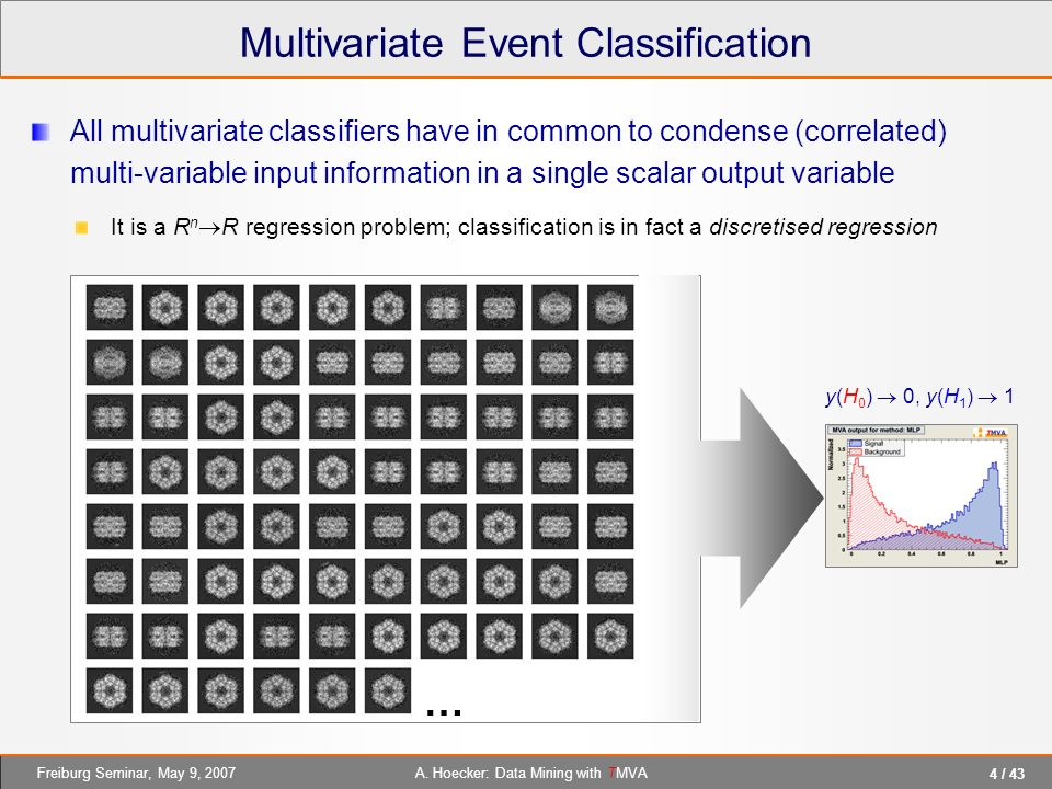 4 / 43 A. Hoecker: Data Mining with TMVAFreiburg Seminar, May 9, 2007 Multivariate Event Classification All multivariate classifiers have in common to