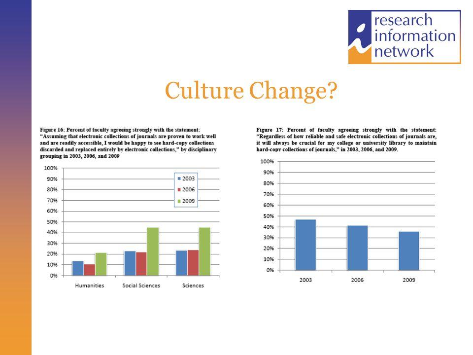 Culture Change?
